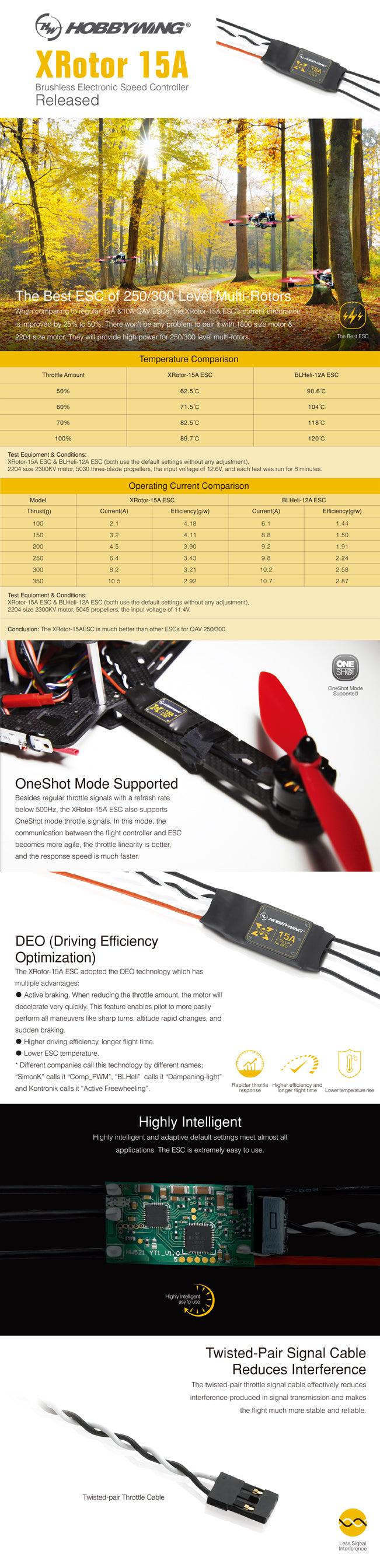 Hobbywing XRotor 15A Brushless ESC Speed Control for QAV250 (OneShot Supported)