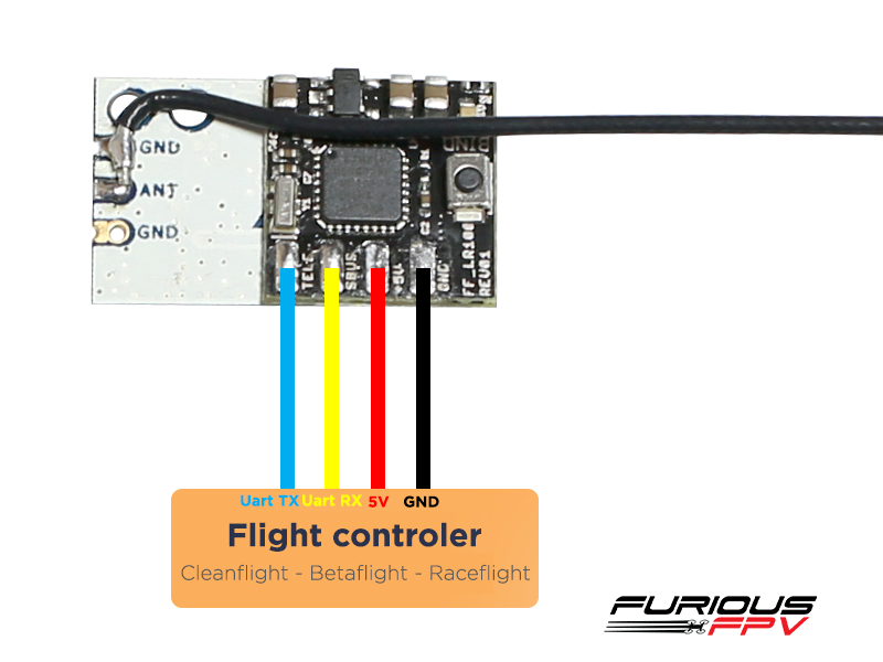 FuriousFPV LR1000 Mini Receiver for Frsky