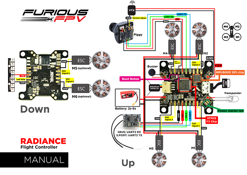Furious FPV Radiance Flight Controller FC