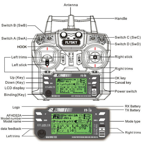 fs i6 spec_large?v=1504691290 flysky i6 ia6 2 4g 6ch radio transmitter receiver rc papa Basic Electrical Wiring Diagrams at mifinder.co
