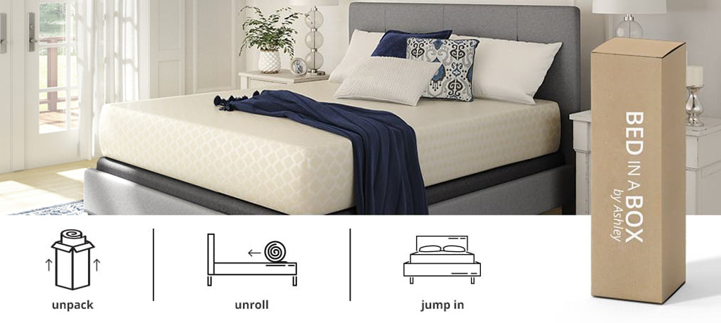 this mattress arrives in a box easy set up cut away the thick plastic wrap unroll the mattress and watch it fully expand into place within minutes - Mattress In A Box