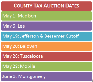 2015 May Auctions