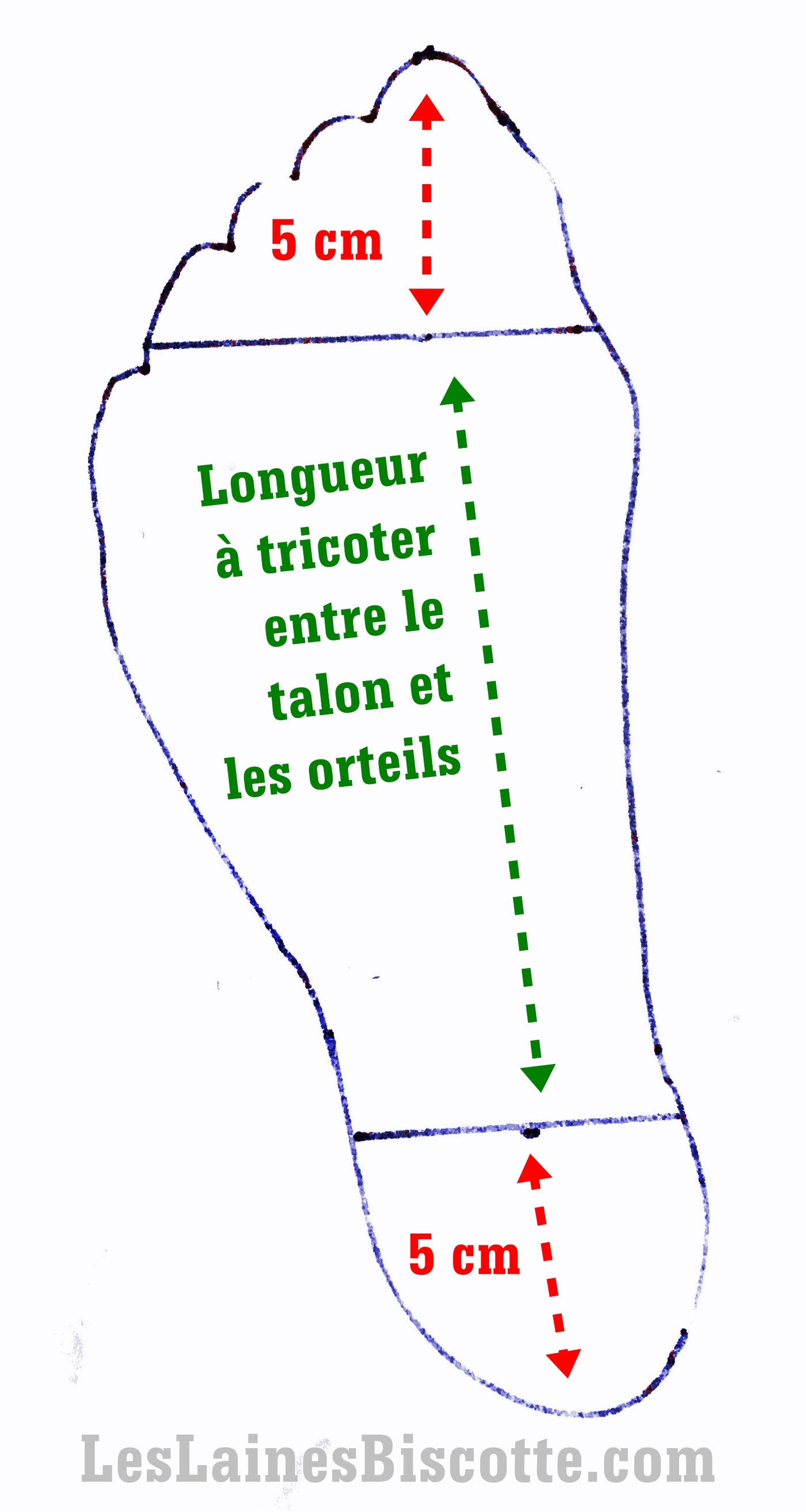 Comment Tricoter Un Talon Rajouté Ou Le Afterthought Heel