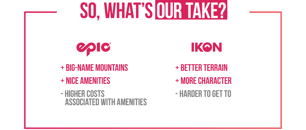 Ikon has better terrain and character but is harder to get to. Epic has big-name mountains and nice but pricey amenities.