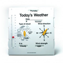 Invicta  Weather Board