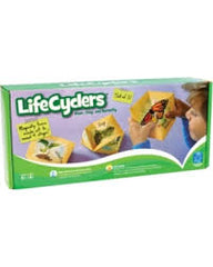 Lifecyclers - Plant-Frog-Butterfly