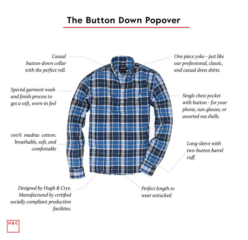 button-down popover anatomy