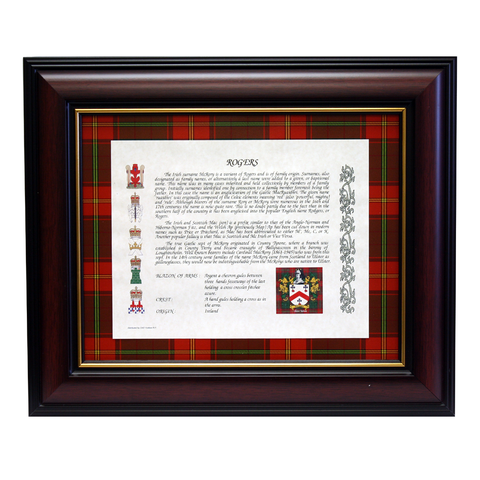 Name History Framed Print