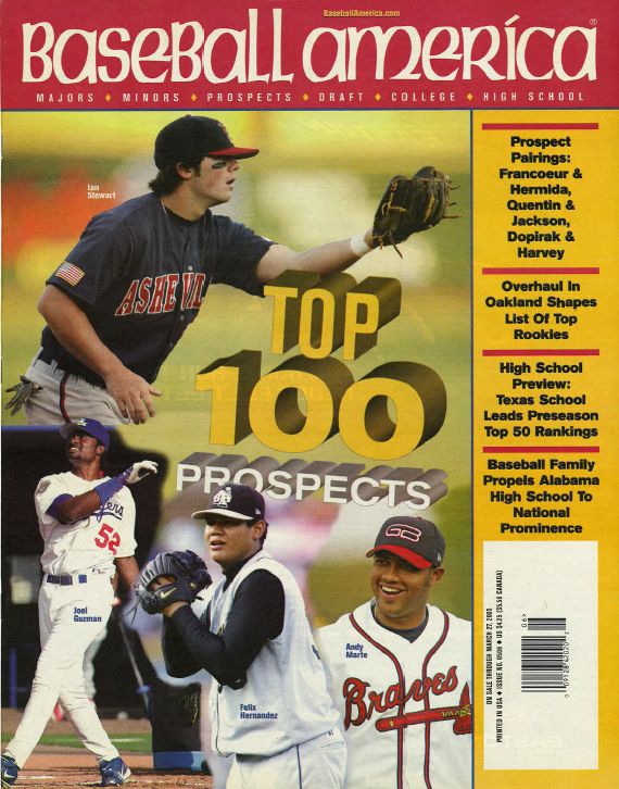 (20050302) Top 100 Prospects
