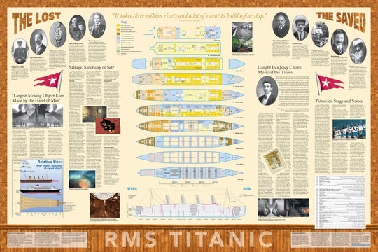 Titanic Reference Map - 4th Edition