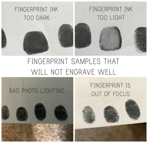 Round Fingerprint Charms