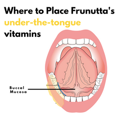 where to place the Frunutta vitamins - under the tongue