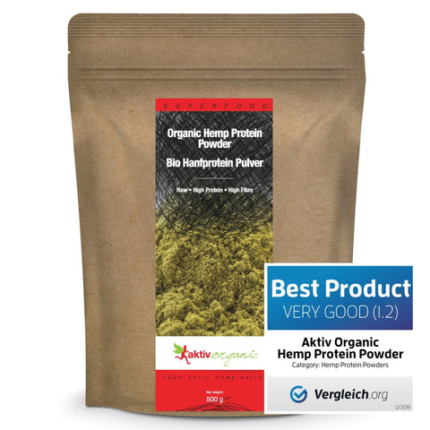 hemp powder for weight loss