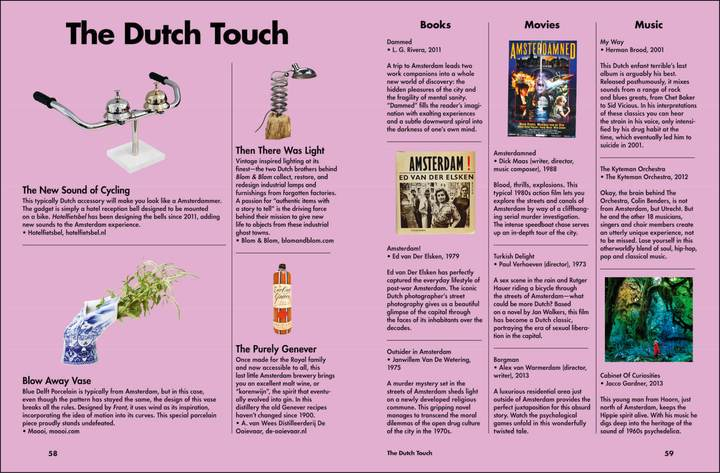 City Guide - AMSTERDAM