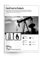 Fossil Fuels to Products (Free PDF Download)
