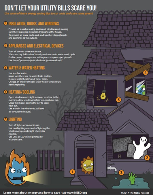 Spooky Energy House Savings