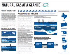 Energy at a Glance (Free Download)