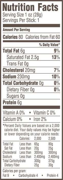 Original Beef & Pork 1 oz Meat Sticks (12 count) Nutrition Label