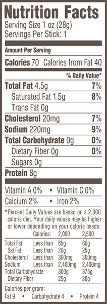 Spicy Italian Pork Sticks nutrition label