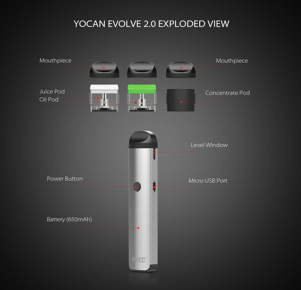 Yocan Evolve 2.0 Pods *Discontinued* 19+
