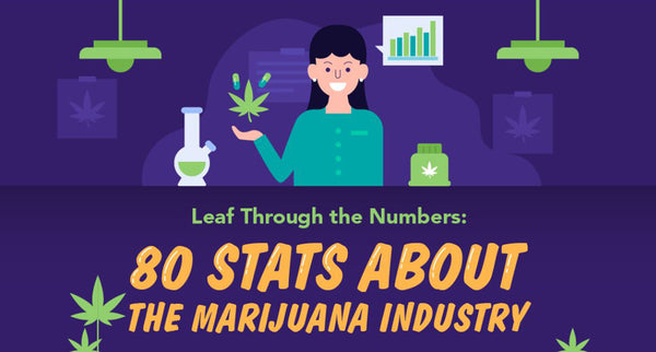 80 Stats about the Marijuana Industry - Infographic