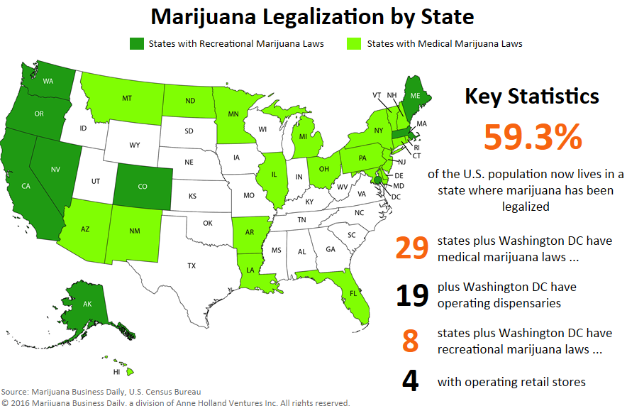 marijuana-legalization-in-the-united-states-by-state