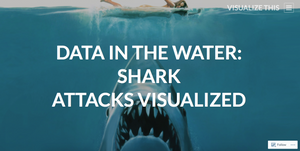 Data in the Water: Shark Attacks Visualized I Visualize This
