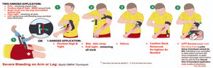 Marine Tourniquet Instructions - How to Survive a shark attack - stop the bleed marine - maritime