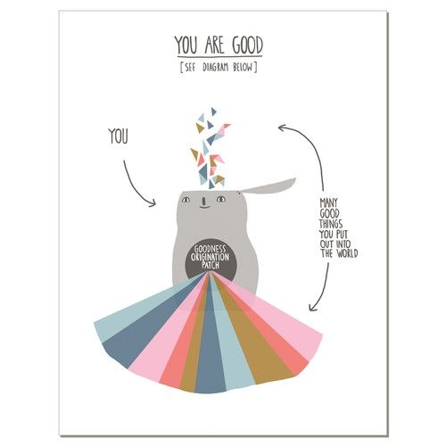 Good Things - Greeting Card