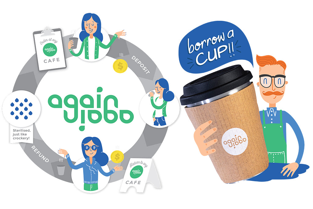 Again Again reusable takeaway coffee cup cafe infographic