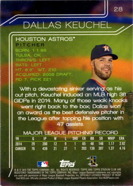 Baseball Cards Page 3 Iconic Relics
