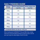 Advance Adult Dog Weight Control Large Breed Dry Food - Chicken
