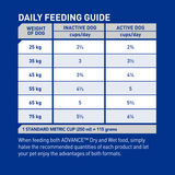 ADVANCE™ Mature Large+ Breed Dry Dog Food - Chicken 15kg