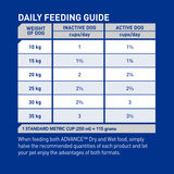 ADVANCE™  Sensitive Skin All Breed Dry Dog Food Salmon 13kg