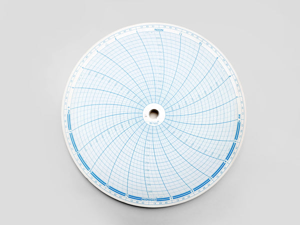 Radial Chart Paper (x5)