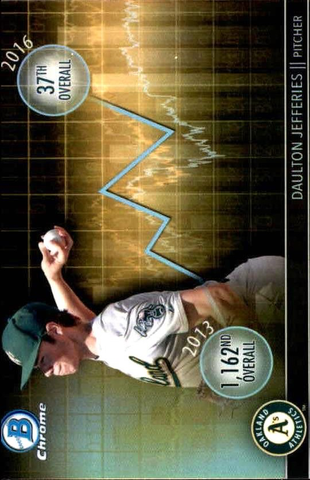 2016 Bowman Chrome Draft Draft Dividends #DDDJ Daulton Jefferies