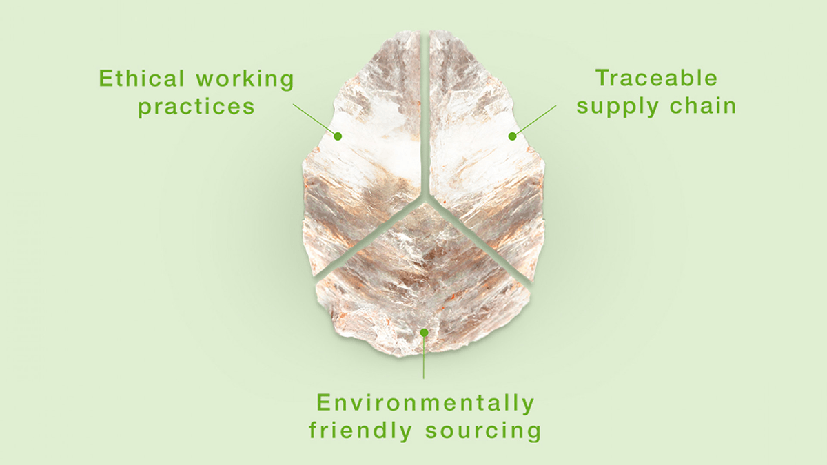 ethically sourced mica