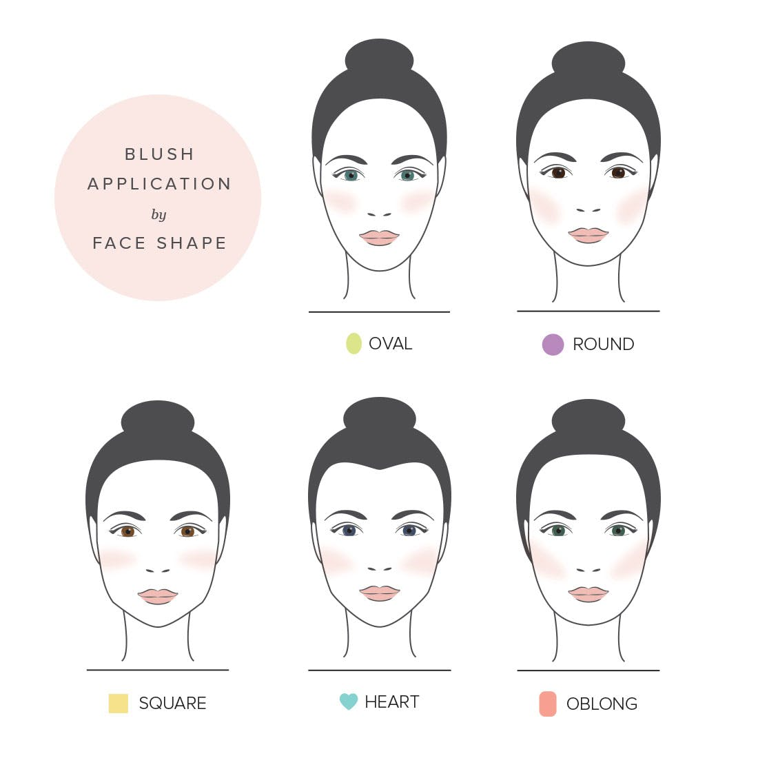 blush application diagram