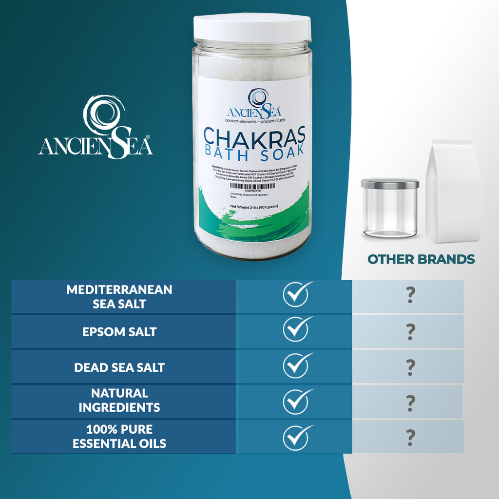 ancienSea Chakras Bath Soak