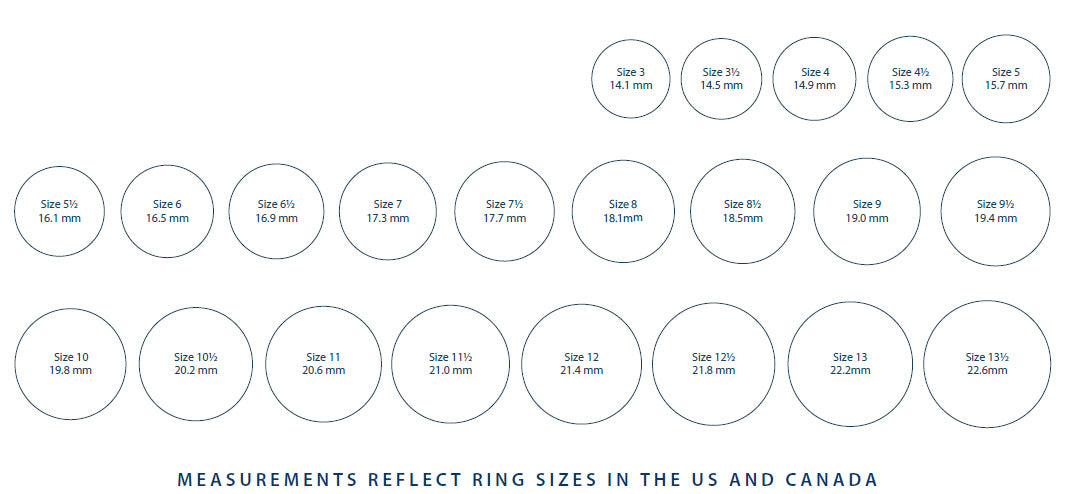 Woman Ring Size Chart - Chart