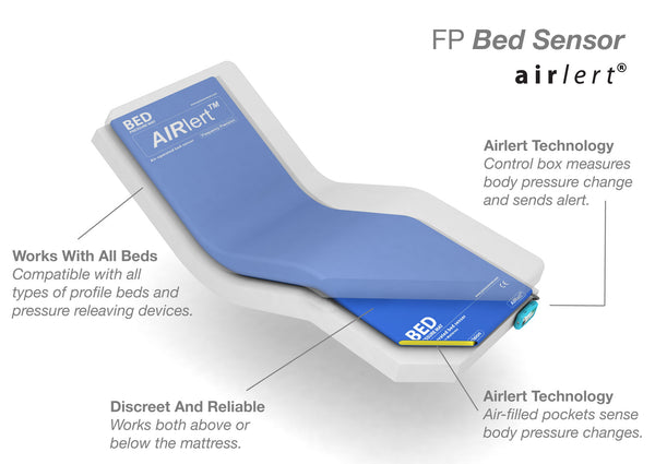 Airlert Bed Pressure Mat Fall Alarm For Existing Nurse