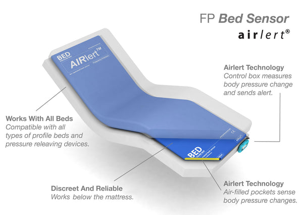 Bed Pressure Mat for Nursing Home & Hospital Call Systems