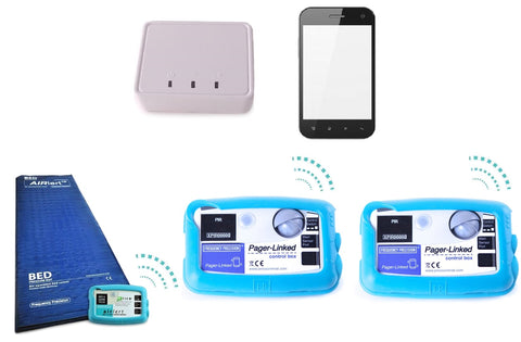 Elderly Home Monitoring Kit