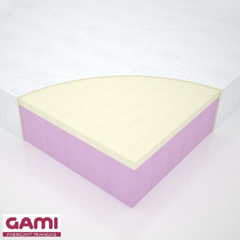 Gautier Exclusive Foam Mattress 140cm x 190cm - Childrens Funky Furniture