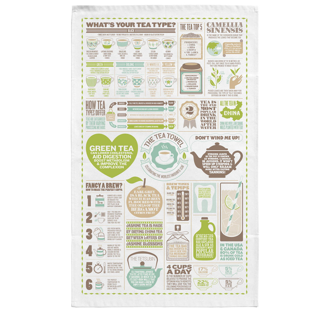 The Tea Towel Stuart Gardiner
