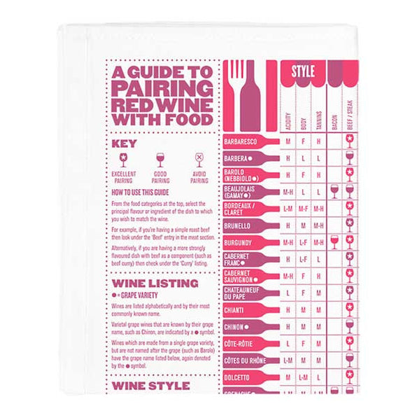 Stuart Gardiner A Guide to Pairing Red Wine with Food Towel