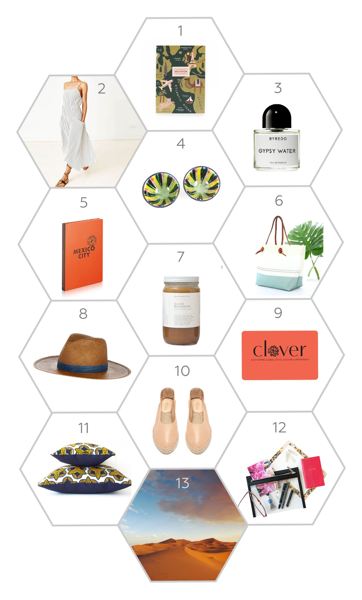 Clover Holiday Gift Guide 2015 part 2