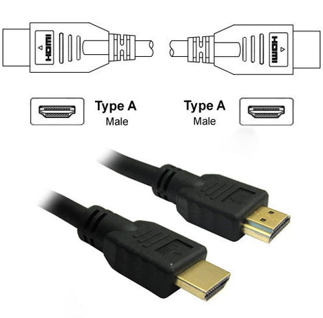 HDMI Lead 1M,2M,3M,5M & 10M (Type A - Male to Male)