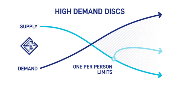 Limits on High Demand Short Supply Discs