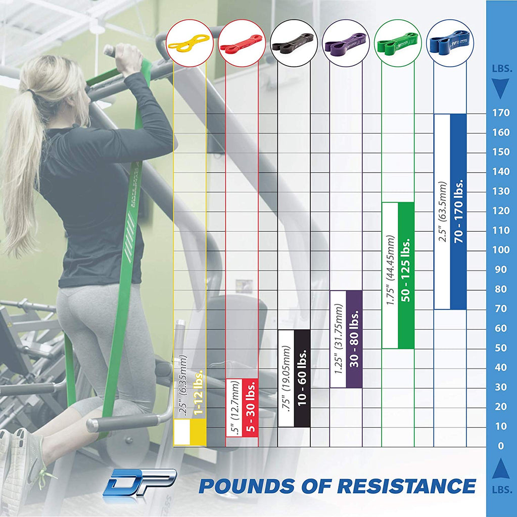 DYNAPRO® Pull-Up Bands / Power Resistance Bands